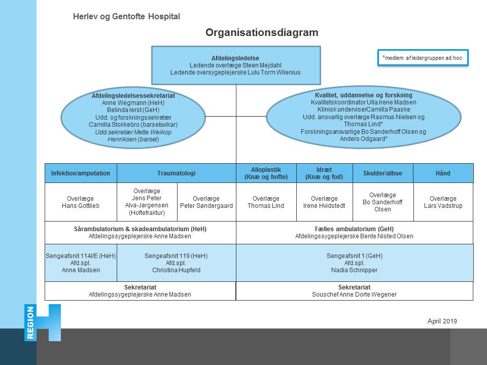 Ledelsesteam og stabsfunktioner i Afdeling for Led- og Knoglekirurgi, Herlev og Gentofte Hospital